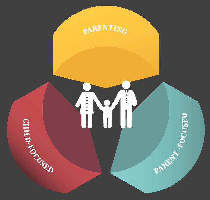 avance-three-strategic-areas